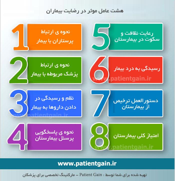 Patient_satisfaction_components-patientgain