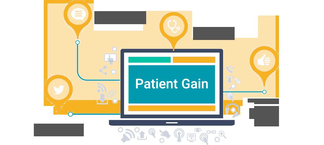medical-marketing-services-patientgain-1